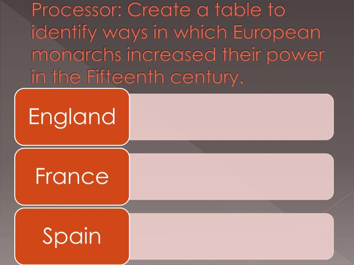 Processor: Create a table to identify ways in which European monarchs increased their power in the Fifteenth century.