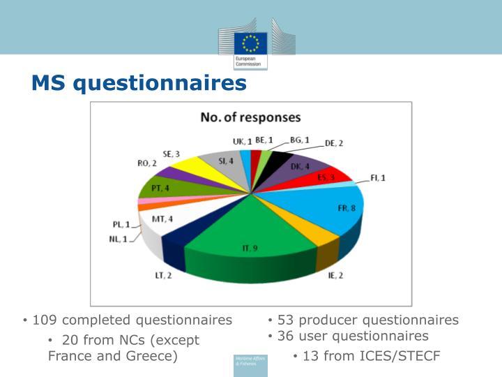 MS questionnaires