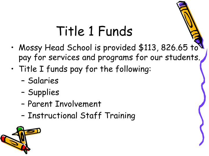 Title 1 Funds