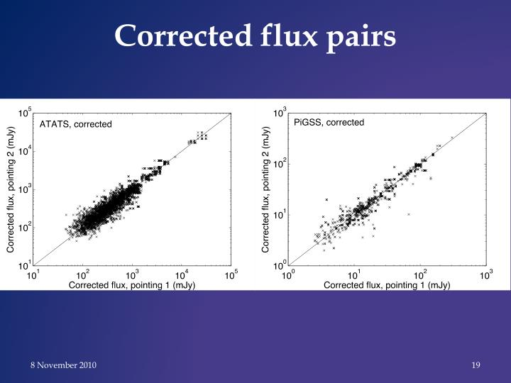 Corrected flux pairs
