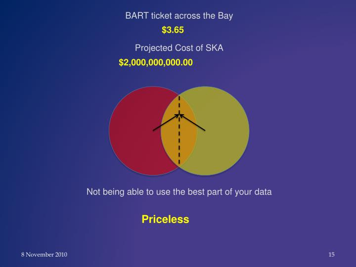 BART ticket across the Bay