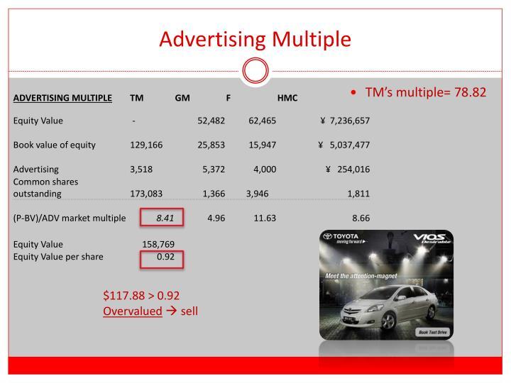 Advertising Multiple