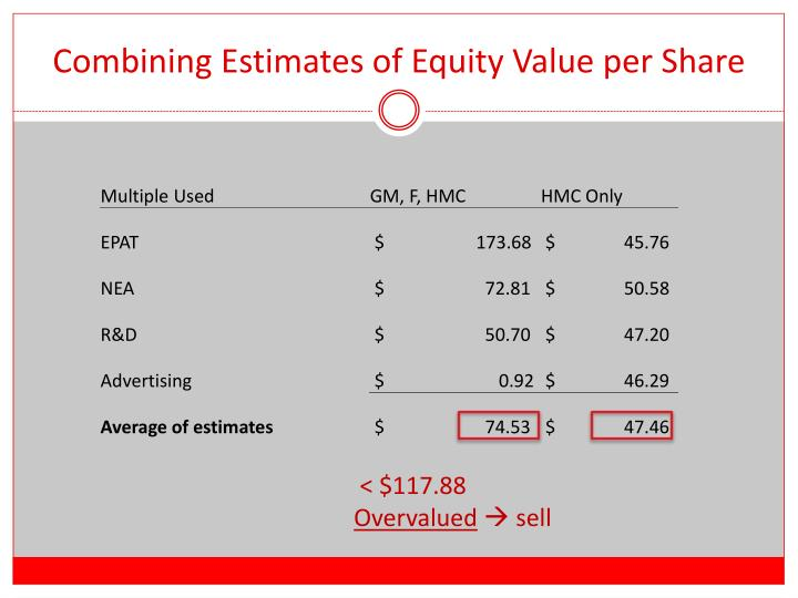 Combining Estimates of Equity Value per Share