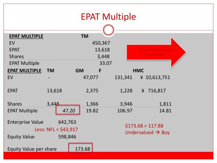 EPAT Multiple