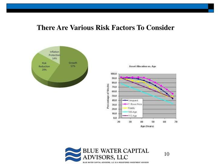 There Are Various Risk Factors To Consider