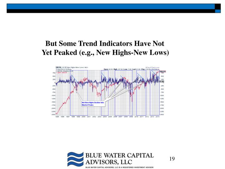 But Some Trend Indicators Have Not
