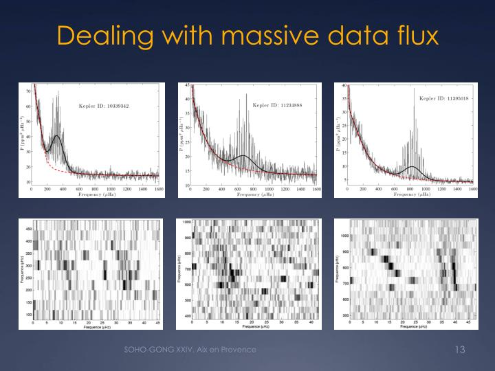 Dealing with massive data flux