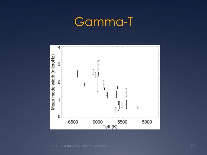 Gamma-T