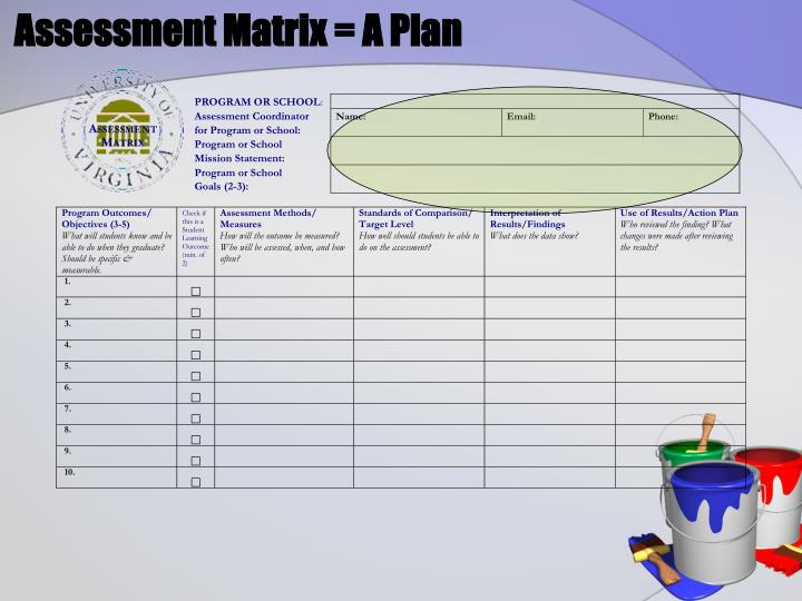 Assessment Matrix = A Plan