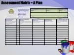assessment matrix a plan