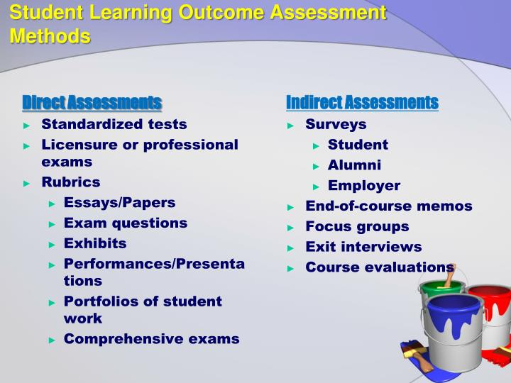 Student Learning Outcome Assessment Methods