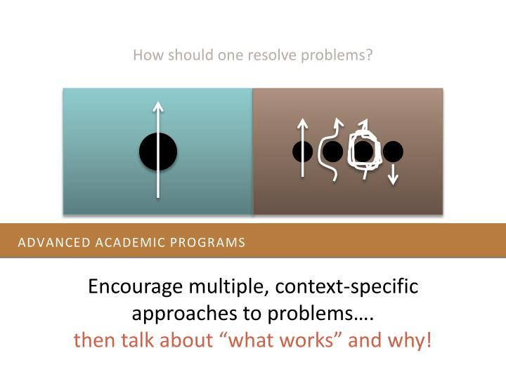 How should one resolve problems?