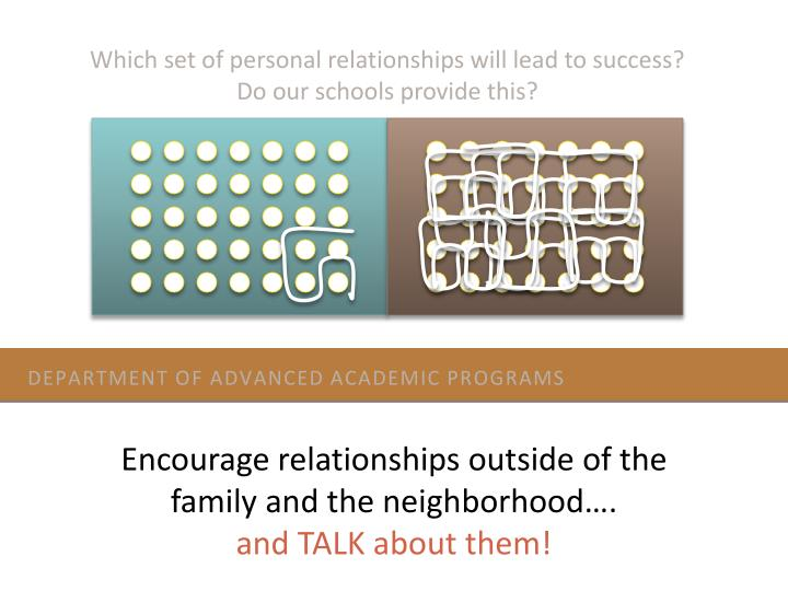 Which set of personal relationships will lead to success?