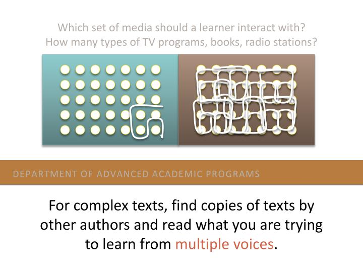 Which set of media should a learner interact with?