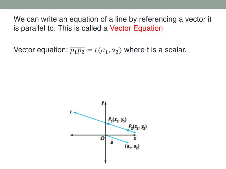 We can write an equation of a line by referencing a vector it is parallel to. This is called a