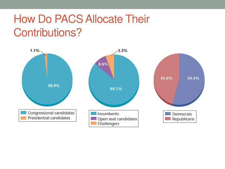 How Do PACS Allocate Their Contributions?