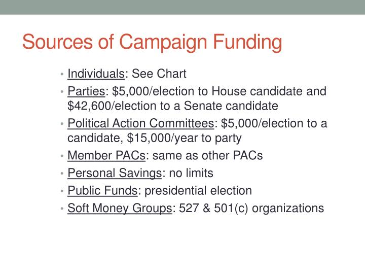 Sources of Campaign Funding