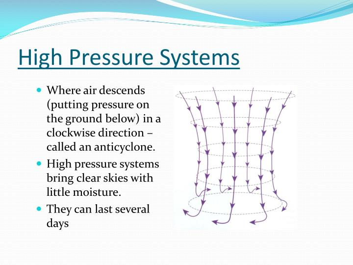 High Pressure Systems