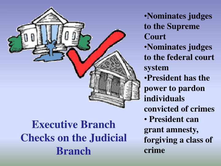 Nominates judges to the Supreme Court