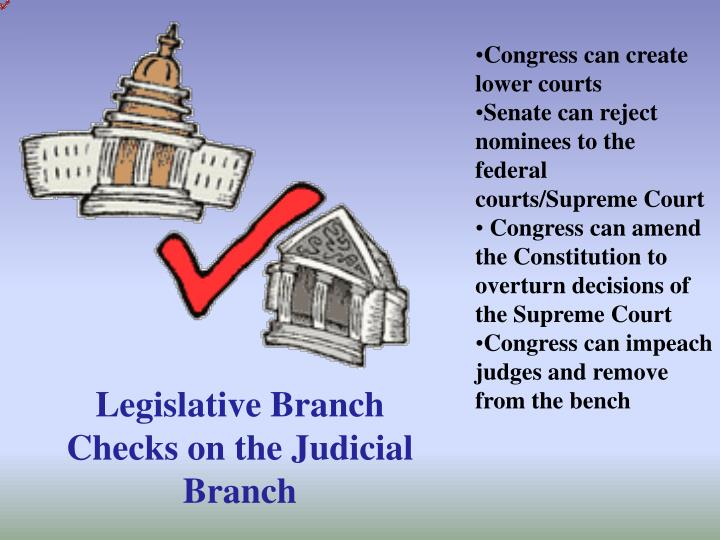 Congress can create lower courts