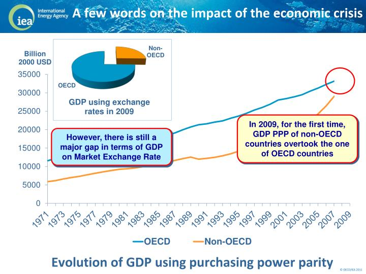 A few words on the impact of the economic crisis