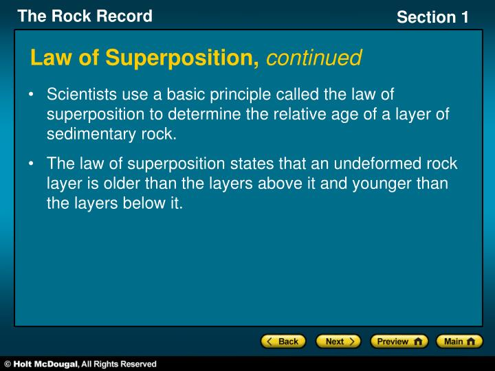 Law of Superposition,