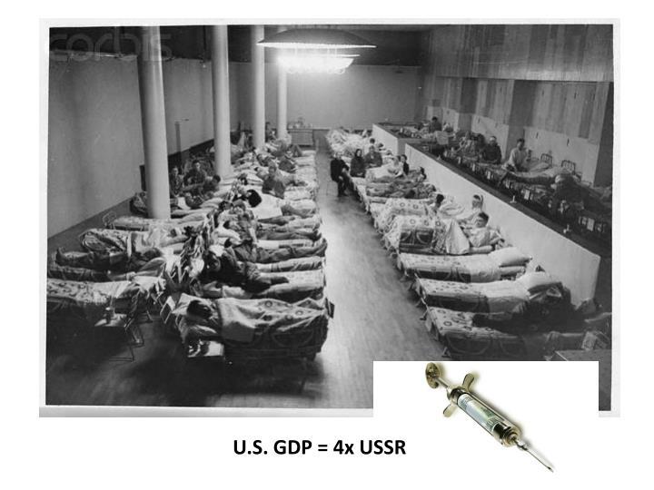 U.S. GDP = 4x USSR