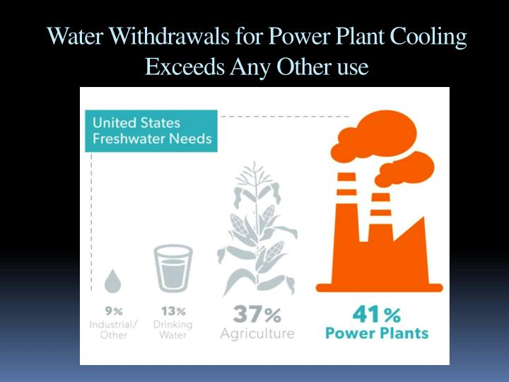 Water Withdrawals for Power Plant Cooling