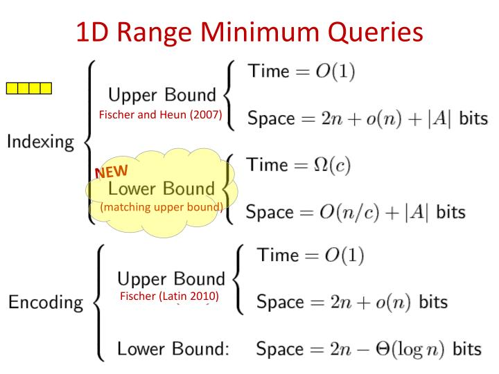 1D Range Minimum