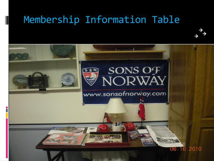 Membership Information Table
