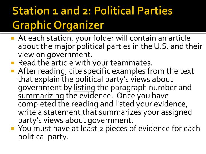 Station 1 and 2: Political Parties Graphic Organizer
