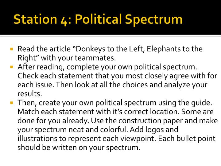 Station 4: Political Spectrum