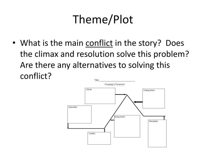 Theme/Plot