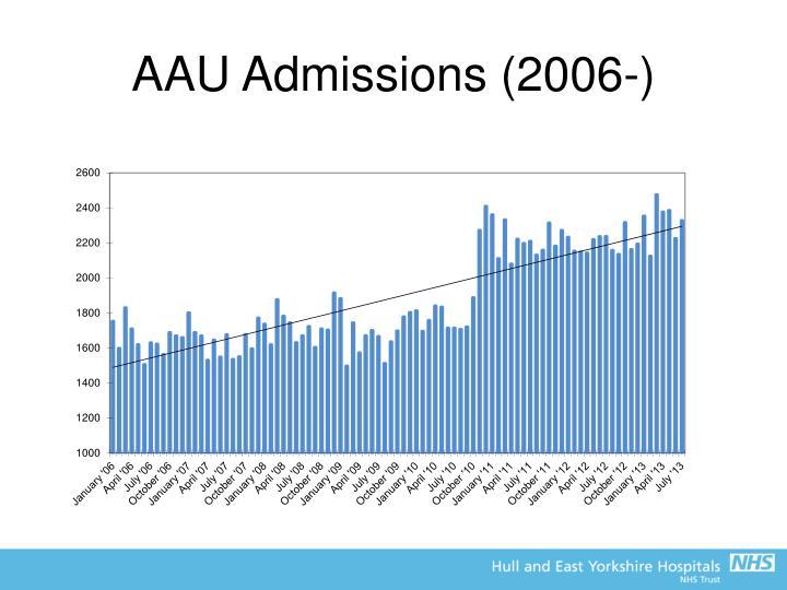 AAU Admissions (2006-)