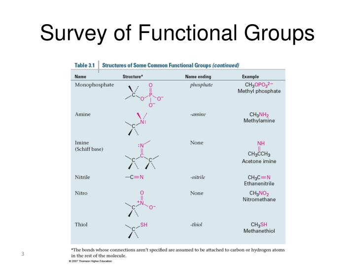 Survey of functional groups1