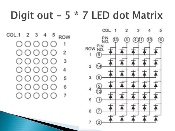Digit out – 5 * 7 LED dot Matrix