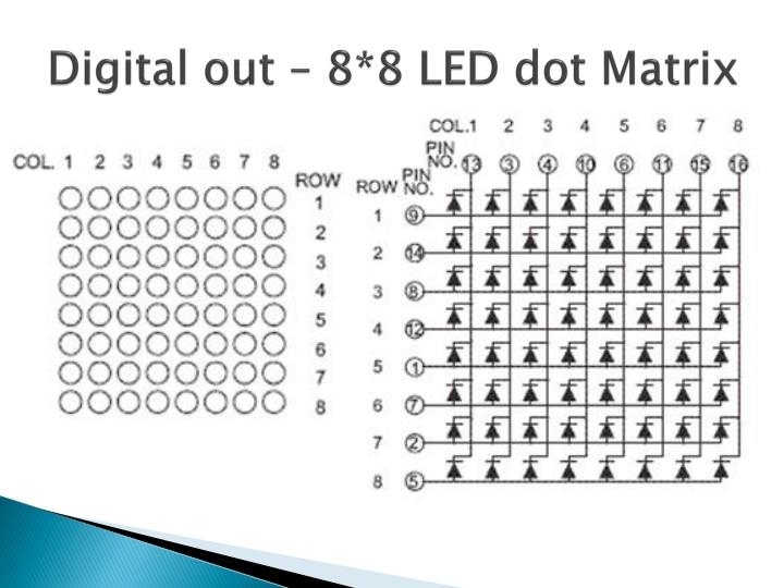 Digital out – 8*8 LED dot Matrix