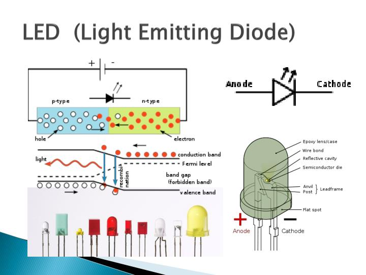 LED  (Light Emitting Diode)