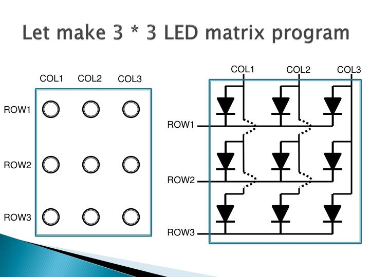 Let make 3 * 3 LED matrix program