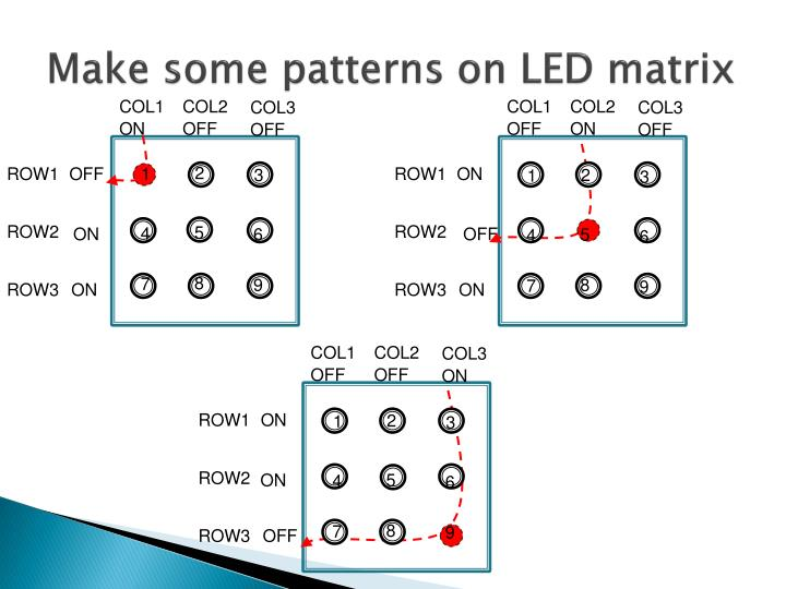 Make some patterns on LED matrix