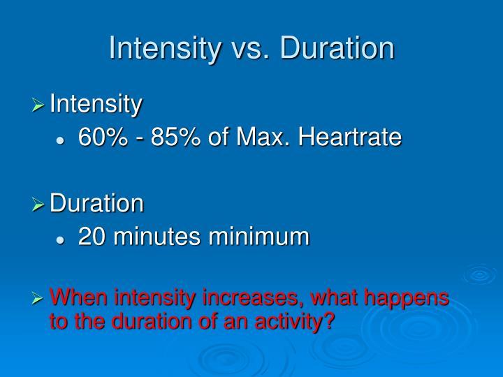 Intensity vs. Duration