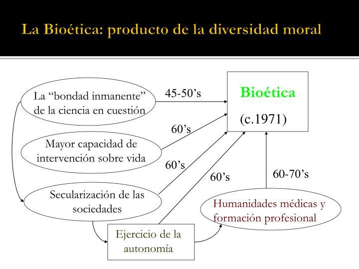 La Bioética: producto de la diversidad moral