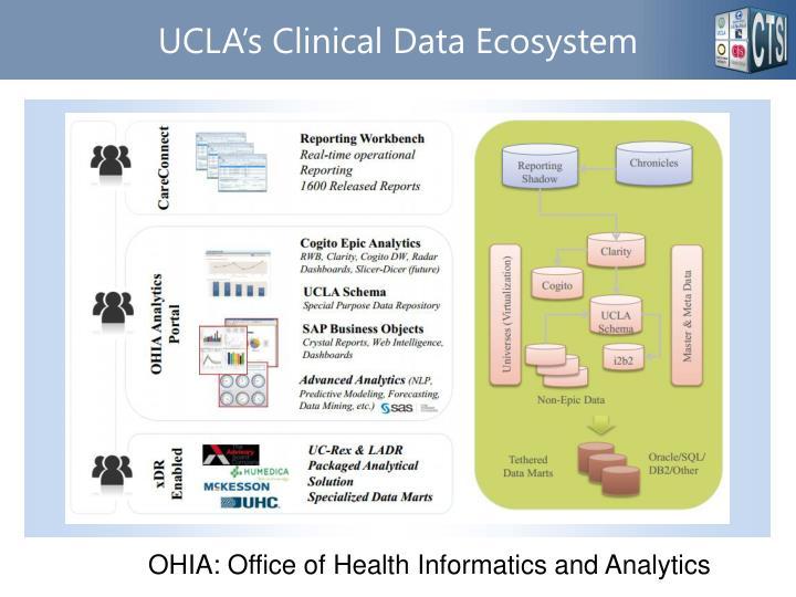 UCLA's Clinical