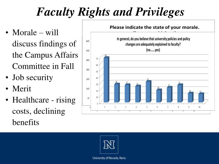Faculty Rights and Privileges