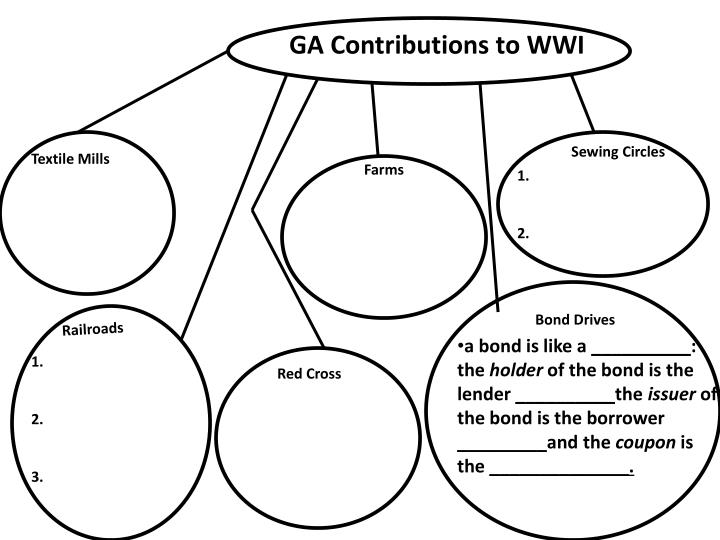 GA Contributions to WWI
