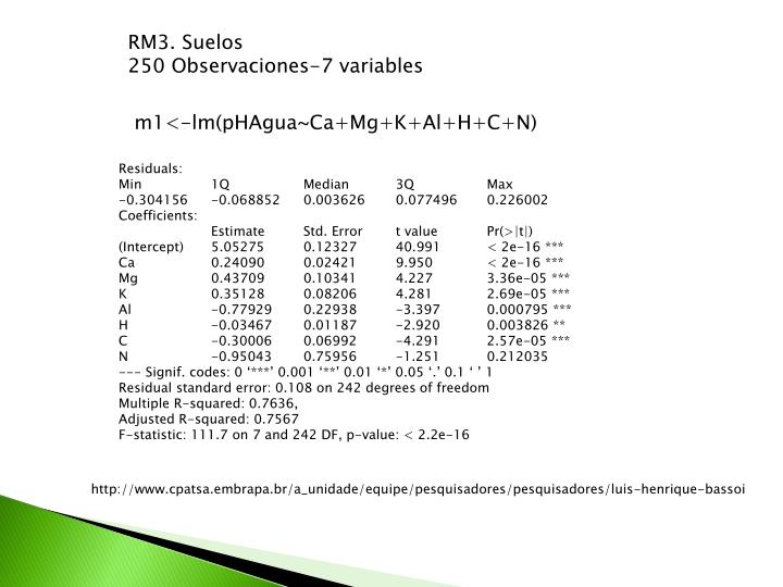 RM3. Suelos