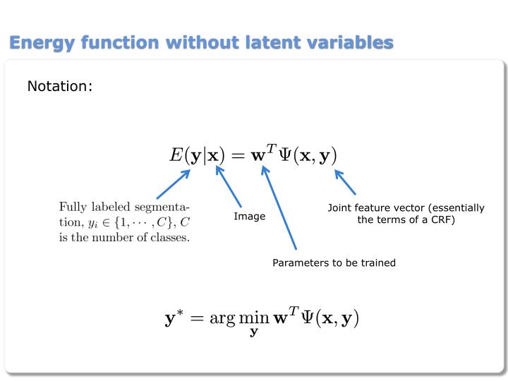Energy function without latent variables