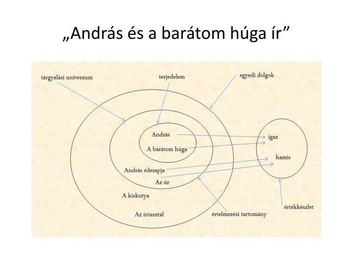 """""""András és a barátom húga ír"""""""