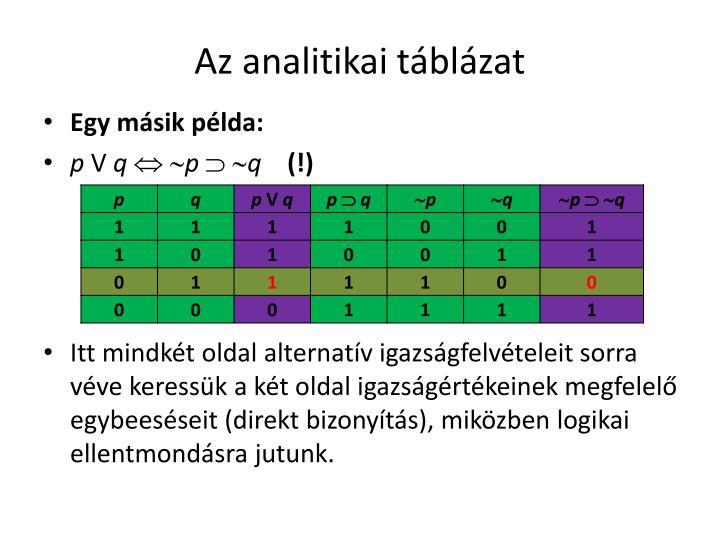 Az analitikai táblázat