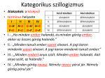 kategorikus szillogizmus3
